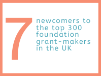 Copy_of_7_newcomers_to_the_top_300_foundation_grant-makers_1.png