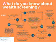 Copy_of_What_do_you_know_about_wealth_screening_.png