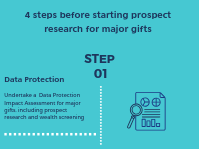 Copy_of_4_steps_before_starting_prospect_research_for_major_gifts.png
